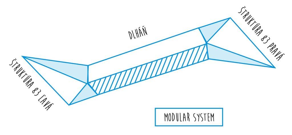Drevená lezecká štruktúra Dlháň